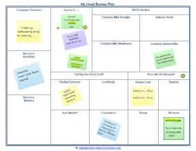 business plan templates 7 key elements 1 4