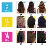Natural Hair Types: 4A 4B and 4C