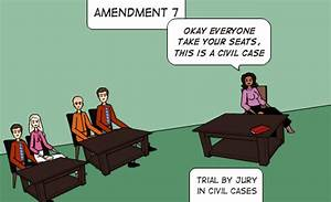 Bill Of Rights (10 amendments) by Melissa_Alaimo | Pixton ...