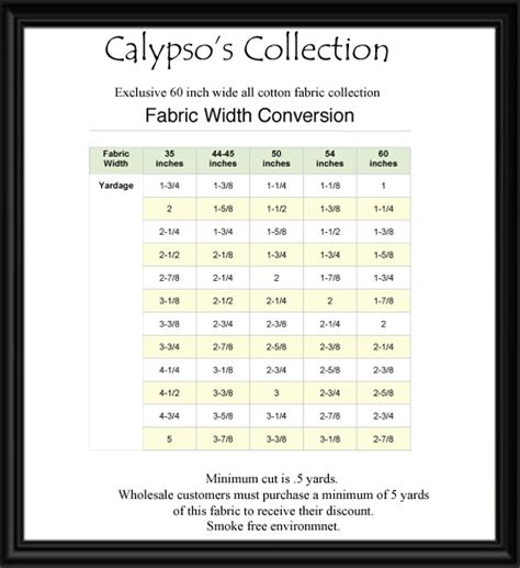 Fabric Width Conversion Chart  How Much Yardage You Need