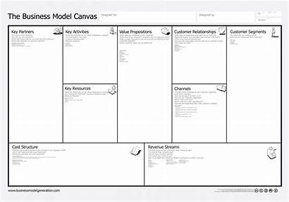 Canvas Business Project Template Tool Alexander Lean