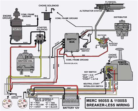 Mercury Thunderbolt Wiring Diagram by Mercury Thunderbolt Outboard Engine Diagrams
