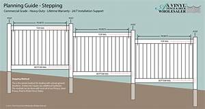 Help Center Vinyl Fence Planning Guide
