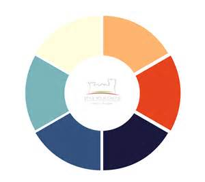 welche farben passen ins schlafzimmer welche farbe passt zu beige badezimmer wohnzimmer
