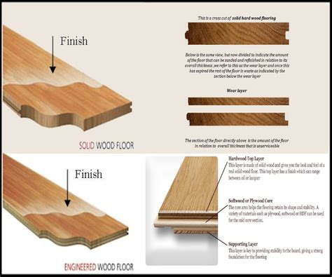 hardwood floors vs engineered 1 solid vs engineered hardwood
