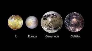 Where Are Jupiter's Moons - Pics about space
