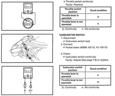 1993 yamaha phazer wiring diagram wiring diagram