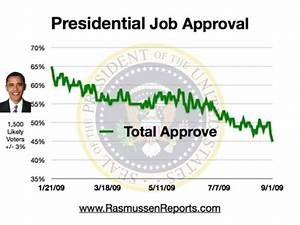 AMERICA'S BEST CHOICE: New Low Obama Approval Rating