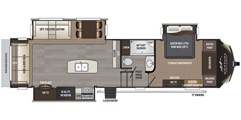 Specs For 2018 Fifth Wheel Keystone Montana High Country