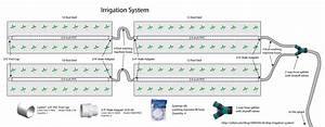garden bed irrigation wiring diagrams repair wiring scheme With how to design an irrigation system at home