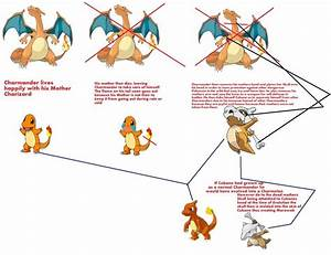 charmander evolution chart | ... chart thing explaining my ...