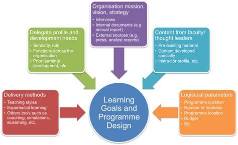 resultado de imagem  leadership leadership teaching
