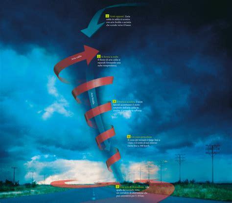 un si鑒e che cosa sono e come nascono i tornado focus it