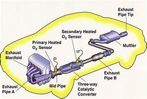G35 Exhaust Diagram
