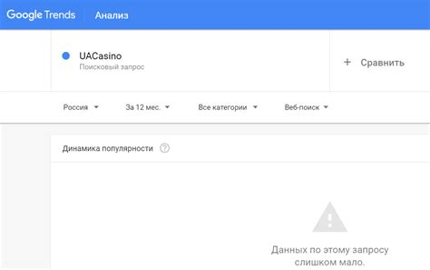 Повысить позицию сайта в гугле: Как повысить позиции сайта ...