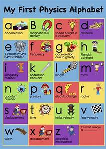 1000  Images About Now I Know My Abcs    On Pinterest