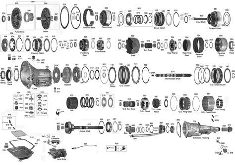 42rh Transmission Diagram by Trans Parts 500 500 Transmission Parts