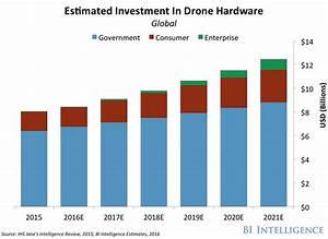 Drone Technology and Usage: Current Uses and Future Drone ...