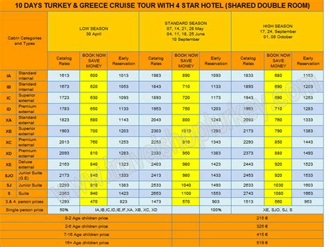 TRAVELSHOP TURKEY - 10 DAYS TURKEY U0026 GREECE CRUISE SHIP AND TOUR - CRUISE SHIP TOURS IN TURKEY ...