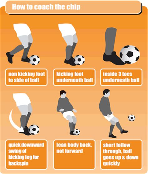 Ship Football by Coach Chip Kick Passing Skills Soccer Coach Weekly