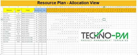 resource plan template track