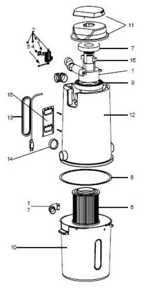 Electrolux Central Vacuum Parts