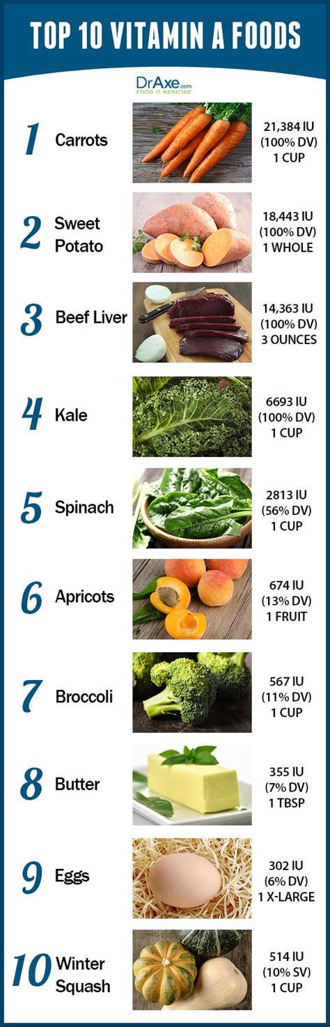can low vitamin d cause hair top 10 vitamin a foods dr axe