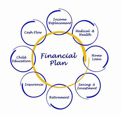 Financial Strategy Planning Finance Axis Covid Market