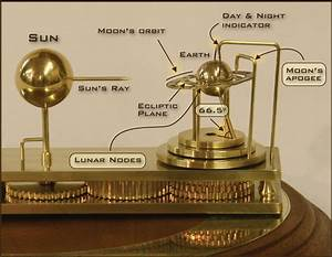 Image Gallery mechanical orrery