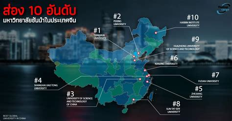 Shipping จีน ส่อง 10 อันดับมหาวิทยาลัยชั้นนำในประเทศจีน