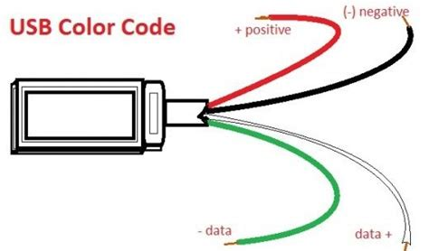 usb wire color code the four wires inside usb photos
