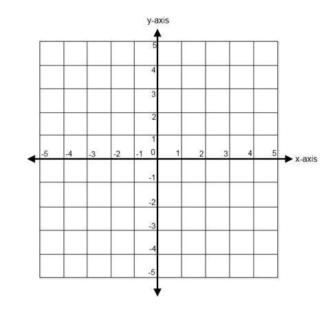 Coordinate Grids  Math 4 Ged