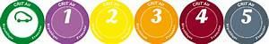 Vignette Crit Air Obligatoire Ou Pas : tram y tangentielle pensez la vignette crit 39 air pour votre v hicule commune de villetaneuse ~ Maxctalentgroup.com Avis de Voitures