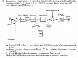 9 3  The Simplified Block Diagram Of An Automobile