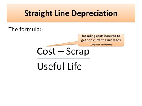 Reducing Balance Method For Depreciation