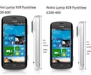 nokia lumia 999 concept phone looks great from all angles