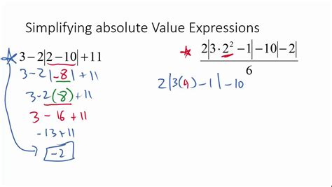 order of operations and evaluating expressions worksheet worksheet simplifying and evaluating expressions