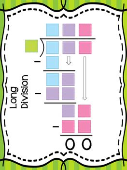 long division graphic organizer  task cards  lessons