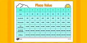 Great Sample Resume Place Value Chart Place Value Ones Tens Hundreds