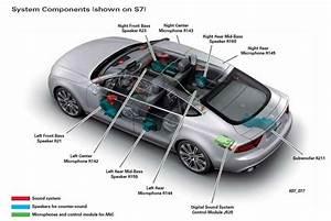 Audi Bose Soundsystem A6 : audi a6 bose sound system review photos audi collections ~ Kayakingforconservation.com Haus und Dekorationen