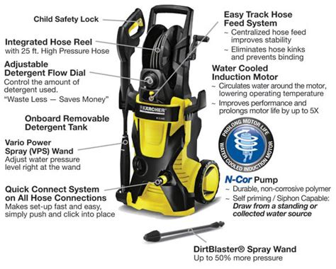 karcher k 5 karcher k 5 540 x series 2000 psi 1 4 gpm electric pressure washer with 25 foot ebay