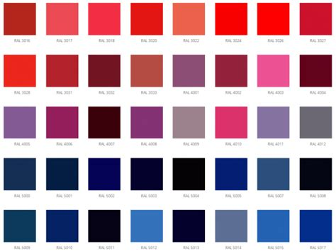 paint colour chart guide rawlins paints