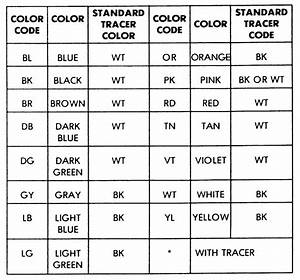 Use This Wire Color Code Chart To Help You Identify The Correct Schematic