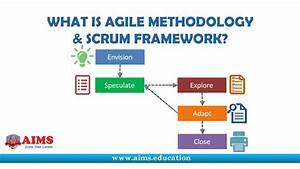 What Is Agile Project Management  Agile Definition  Methodology And Scrum