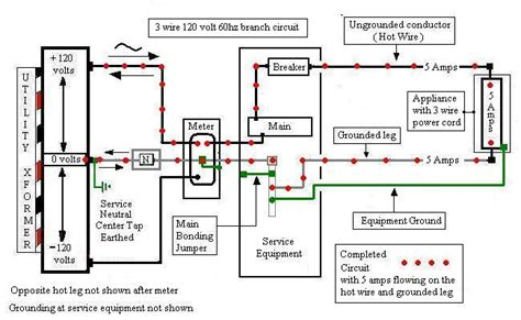 Help Needed With Open Ground Electrical Page Diy