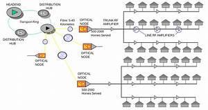 File Hfc Network Diagram Svg