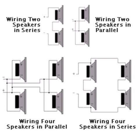 what does it mean when speakers are wired in quot parallel