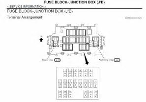 similiar 2006 nissan frontier fuse box diagram keywords nissan versa fuse diagram on 2006 nissan frontier fuse box diagram