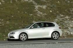 Meilleure Voiture Compacte : voiture routiere sportive blog sur les voitures ~ Maxctalentgroup.com Avis de Voitures