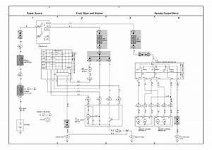 Land Rover Range Electrical Wiring Diagram Guides Html